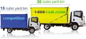 Take out the hassle in Toronto junk removal with IAmJunk.com!
