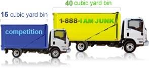 Junk Disposal Toronto